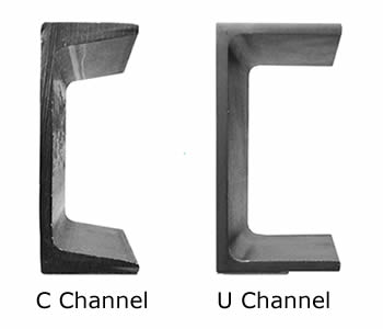 Steel Channel Basics Applications Amp Dimensions